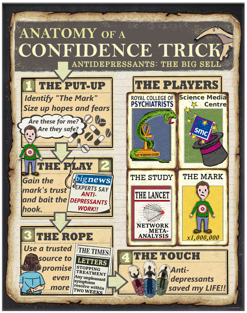 Anatomy Of A Confidence Trick Mad In The Uk